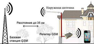 https://www.vegatel.ru/shema.jpg